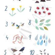 plakát čísla 1-10